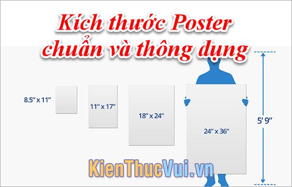 Poster Size - Kích thước Poster chuẩn và thông dụng