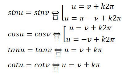 Công thức nghiệm của phương trình lượng giác