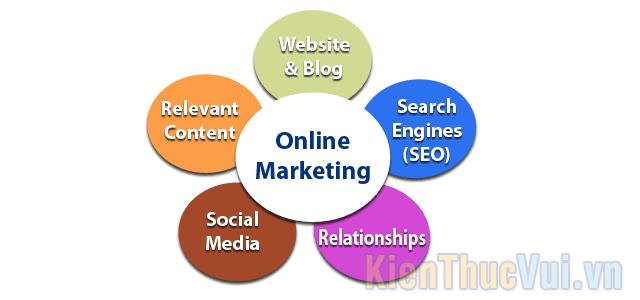 Các chiến lược Marketing Online hiệu quả